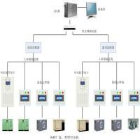 空压机远程集中控制 空压机网群联控
